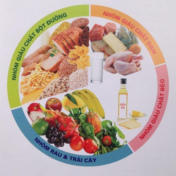 Phối-hợp-các-nhóm-thức-ăn